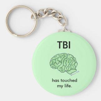 """""""TBI ha tocado llavero de mi vida"""""""