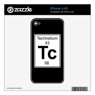 Tc - Technetium Skin For The iPhone 4