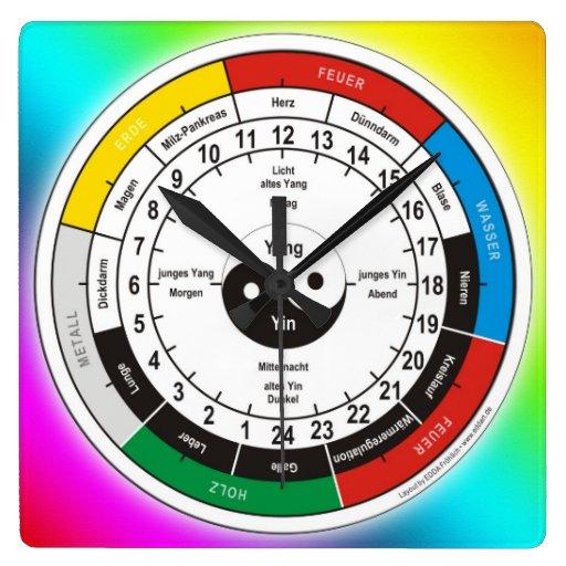 Design Wanduhr tcm organuhr organ clock zazzle