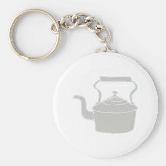 Tea Kettle Keychain