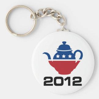 Tea Party 2012 Basic Round Button Keychain