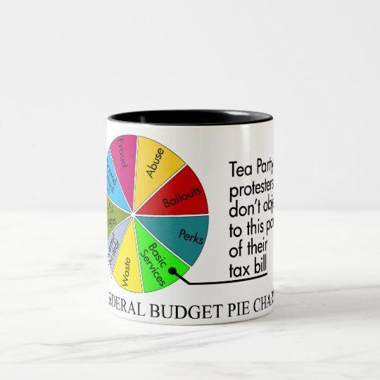 Tea Party pie chart mug