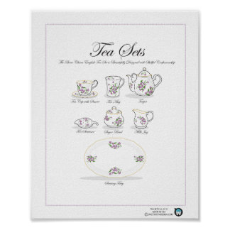 TEA SETS, ENGLISH, 8X10 POSTER