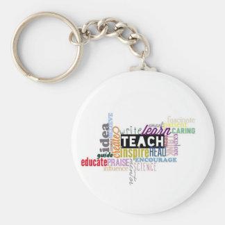 Teach. Learn. Grow. Keychain