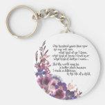 Teacher Appreciation Gift Basic Round Button Keychain