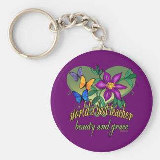 Teacher Floral Print Keychain