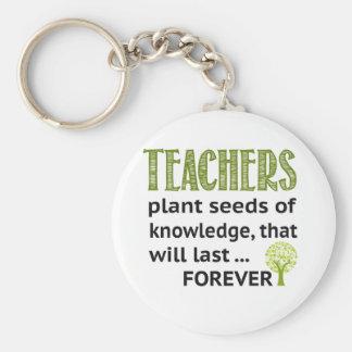 Teacher Keychain Gift