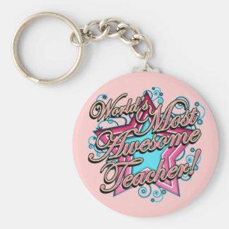 Teachers Appreciation Day Keychain