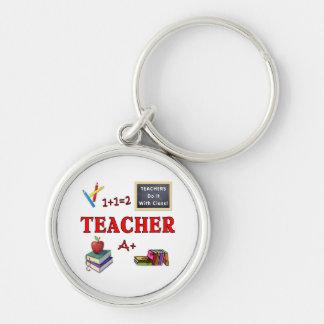 Teachers Do It With Class Keychain