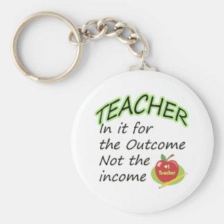 Teacher's Income Keychain