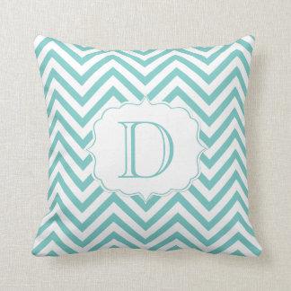 Teal and White Chevron Pattern Monogram Throw Pillows