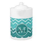 Teal Chevron Monogram Teapot