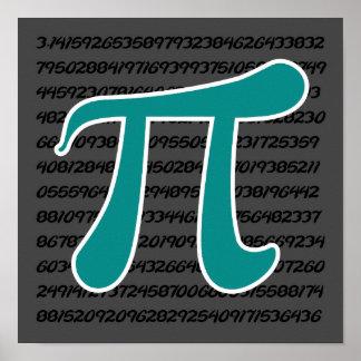 Teal Green Pi symbol Poster