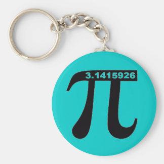 Teal Pi Keychain