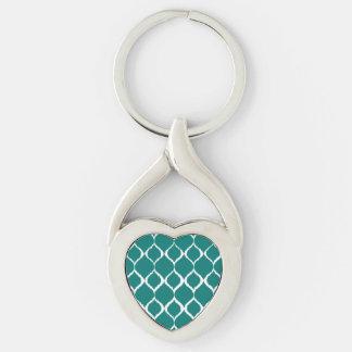 Teal Retro Geometric Ikat Tribal Print Pattern Keychain
