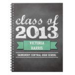 Teal ribbon banner chalkboard graduation student note books
