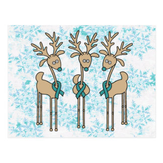 Teal Ribbon Reindeer - Cervical Cancer Postcard