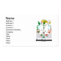 Team Angiosperm (Alternation Of Generations) Standard Business Card