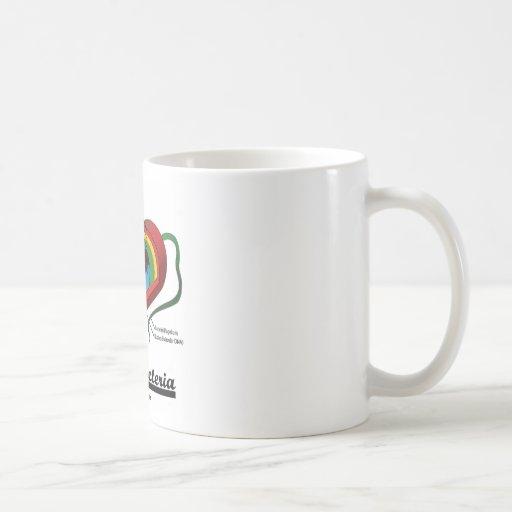 Team Bacteria (Prokaryote) Coffee Mug