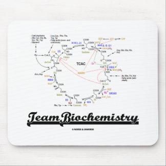Team Biochemistry (Kreb Cycle Citric Acid Cycle) Mouse Pad