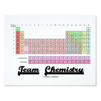 Team Chemistry (Periodic Table Of Elements) Card