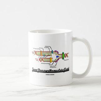 Team Deoxyribonucleic Acid (DNA Replication) Coffee Mug