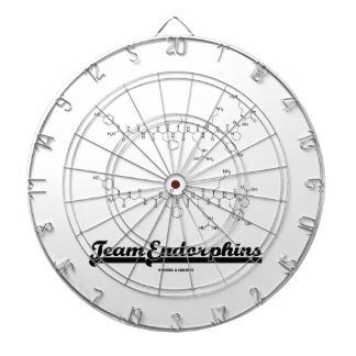 Team Endorphins (alpha- and beta-neoendorphins) Dart Board