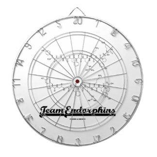 Team Endorphins (alpha- and beta-neoendorphins) Dartboards