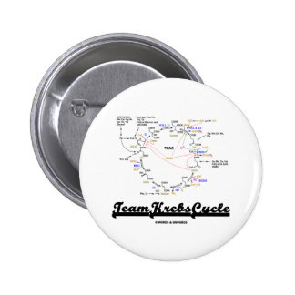 Team Krebs Cycle (Citric Acid Cycle - TCAC) Button