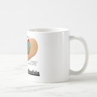 Team Mitochondria (Mitochondrion Humor) Classic White Coffee Mug