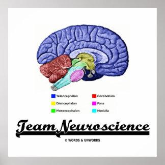 Team Neuroscience (Brain Anatomy Attitude) Poster