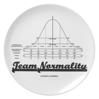 Team Normality Bell Curve Statistics Humor Party Plates