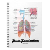 Team Respiration (Respiratory System) Notebooks