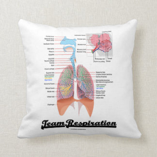 Team Respiration (Respiratory System) Throw Pillow