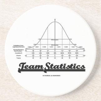 Team Statistics Normal Distribution Curve Stats Coasters