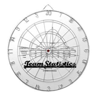 Team Statistics Normal Distribution Curve Stats Dartboard
