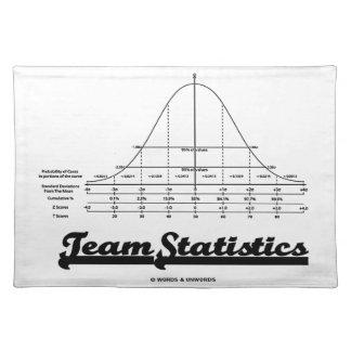 Team Statistics Normal Distribution Curve Stats Place Mat