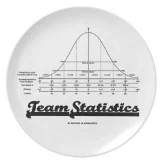 Team Statistics Normal Distribution Curve Stats Plate
