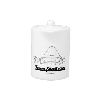 Team Statistics Normal Distribution Curve Stats