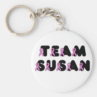 Team Susan Basic Round Button Keychain