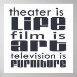 Teatro contra la película contra la TV Impresiones