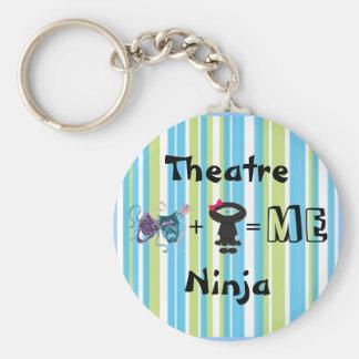 Teatro Ninja 1 Llavero Personalizado