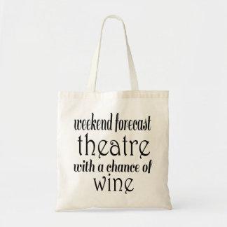 Teatro y vino del pronóstico del fin de semana