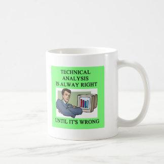 technical analysis joke coffee mug