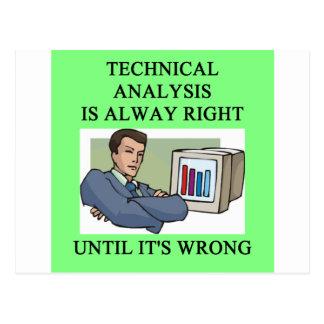 technical analysis joke postcard