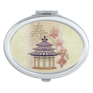Técnicas mixtas subiós pagoda orientales espejo maquillaje