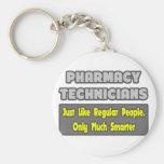Técnicos de la farmacia. Más elegante Llavero Personalizado