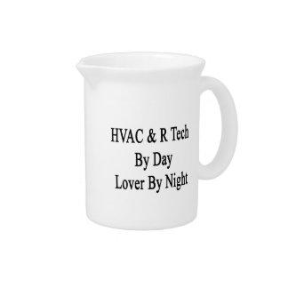 Tecnología de la HVAC R del amante del día por Jarras