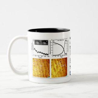 Tecnología de RHK - julio de 2010 taza de café de