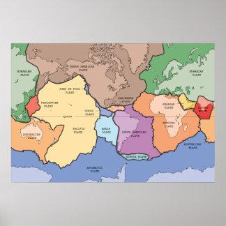 Tectonic plates of the Earth Diagram Print